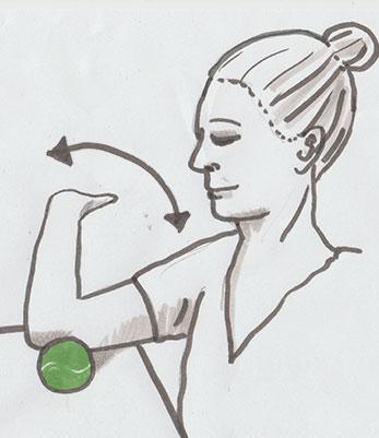 Gezeichnete Anleitung zur faszialen Selbstmassage des Ellenbogens