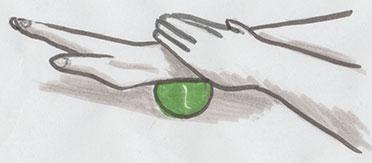 Gezeichnete Anleitung zur faszialen Massage des Handgelenks